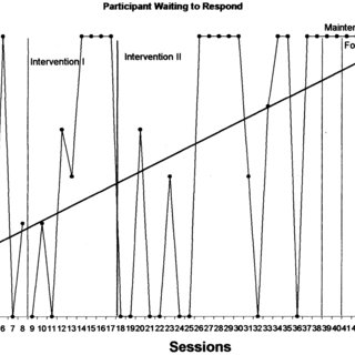 (PDF) Teaching Social Skills to Enhance Work Performance