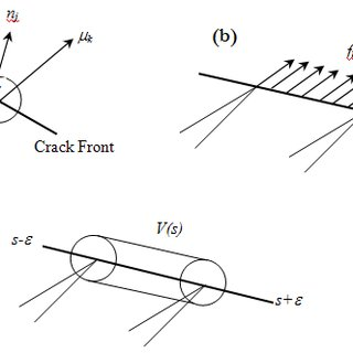 (PDF) Variation of stress intensity factor and elastic T