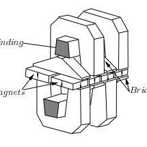 (PDF) Analytical Modelling of Transverse Flux Motor Using