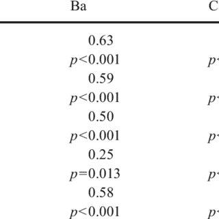 (PDF) Australian pelvic floor questionnaire: A validated