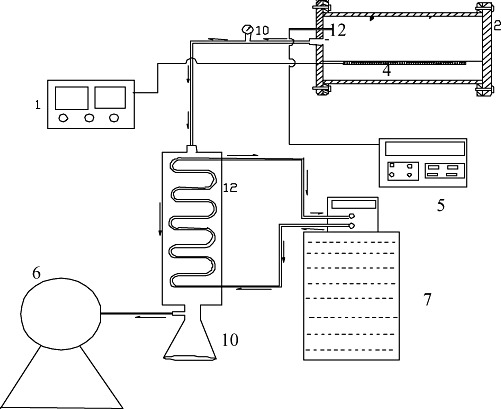 SCHEMATIC DIAGRAM OF THE VIBRATING BED WITH MULTIMODE HEAT