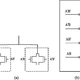 (PDF) High-performance Multiplexer-based Logic Synthesis