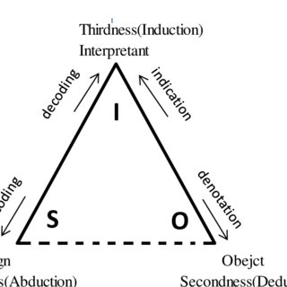 (PDF) Cost Estimation in Building Information Model