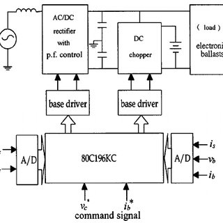 (PDF) Design and Implementation of Uninterruptible Power