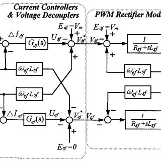 (PDF) A novel instantaneous power control strategy and