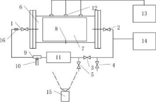 Schematic diagram of the experimental apparatus. 1, 2, 3