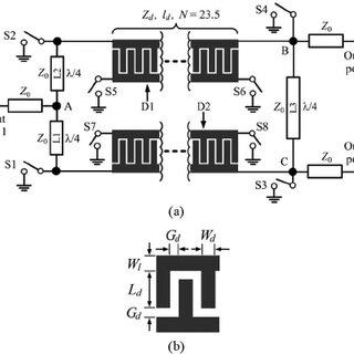 (PDF) A Novel Reconfigurable Feeding Network for Quad