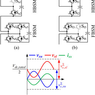 DC positive pole-to-ground short-circuit FRT of the hybrid