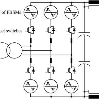 (PDF) A Comprehensive DC Short Circuit Fault Ride Through
