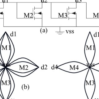 (PDF) Optimal two-dimension common centroid layout