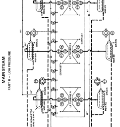 low pressure steam system for a typical 1000 mwe pressurized water nuclear power [ 850 x 1534 Pixel ]
