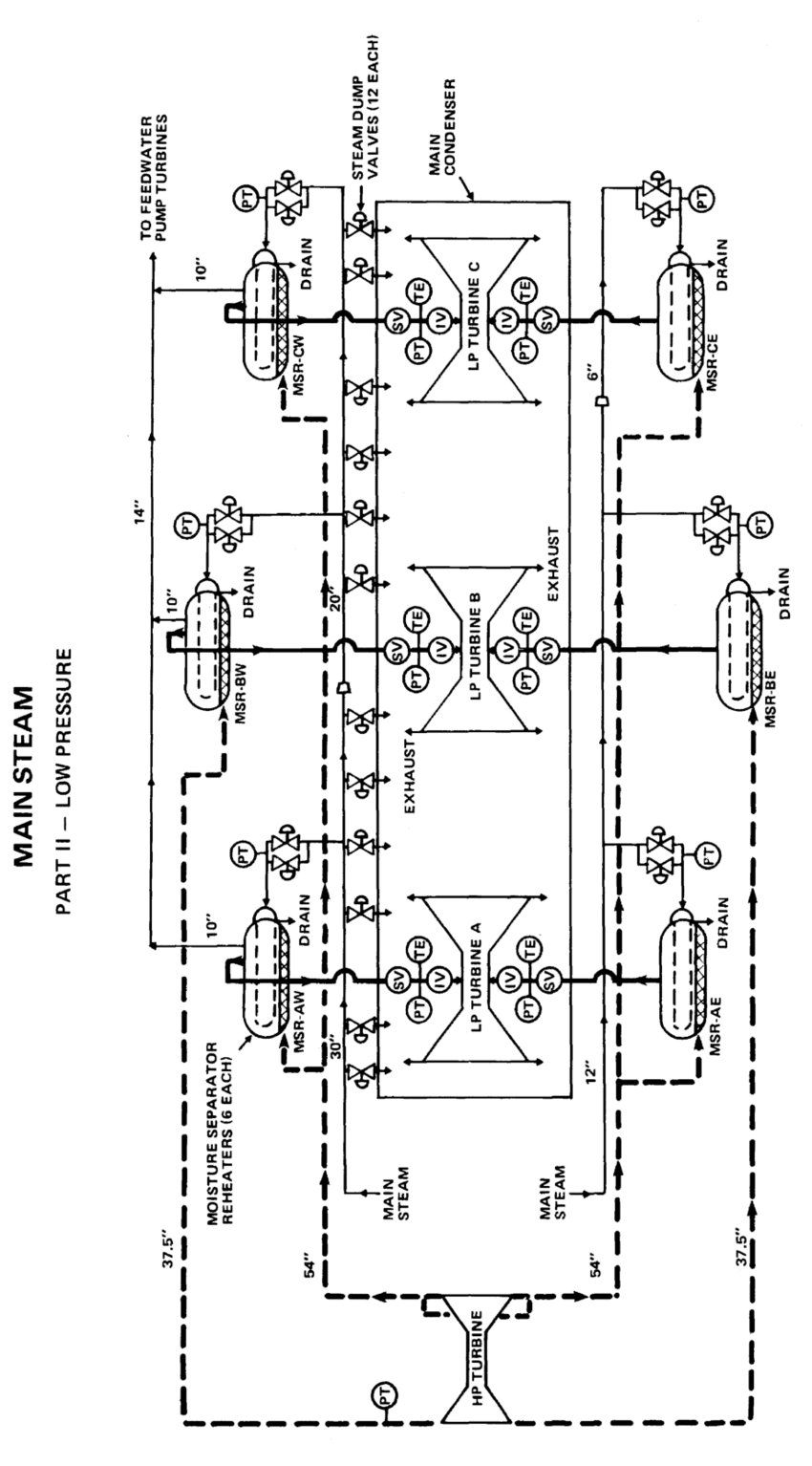 hight resolution of low pressure steam system for a typical 1000 mwe pressurized water nuclear power