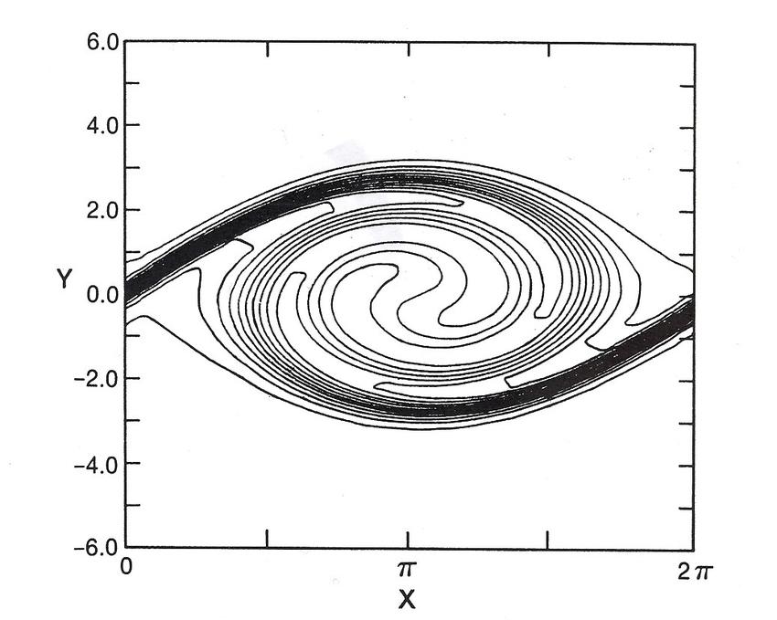 Pseudospectral simulation of a Kelvin-Helmholtz billow