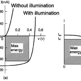 (PDF) Key technological elements in dye-sensitized solar