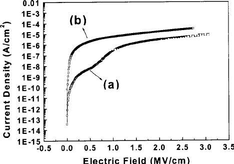 ͑ 1 ͒ Si-CH 3 /Si-O peak ratio in the film as a function