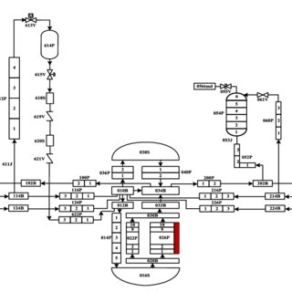 Schematic diagram of AP1000 passive safety systems