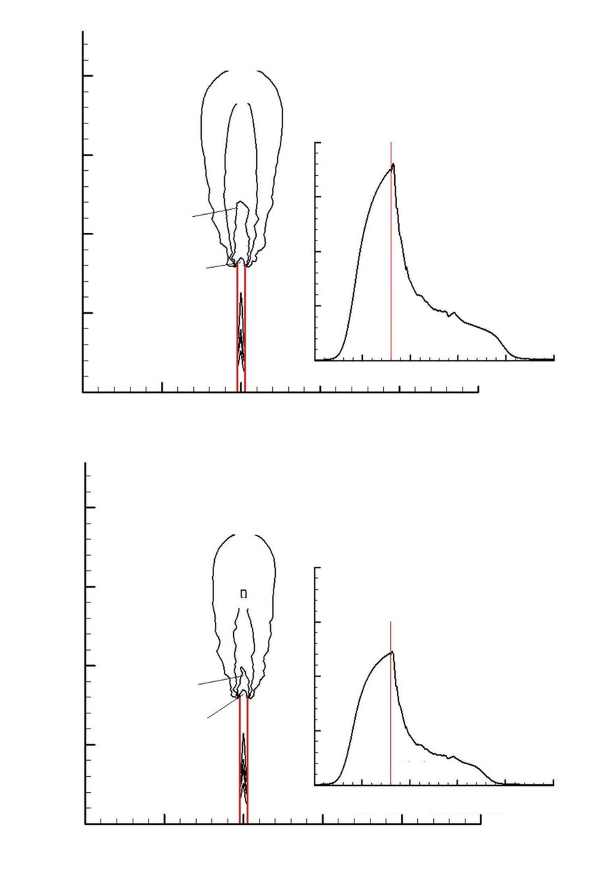 Vertical concentration profiles of the nitric acid mist