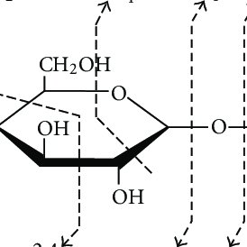 Schematic of the (a) thermo-Finnigan LCQ Deca mass