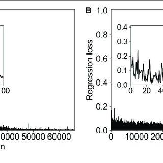(PDF) Deep Learning: Individual Maize Segmentation From