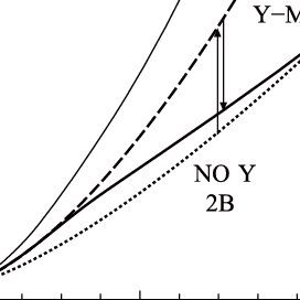 (PDF) Three-Body Force as an ``Extra Repulsion'' Suggested