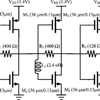 Simulated gain performances of single-stage inverters in