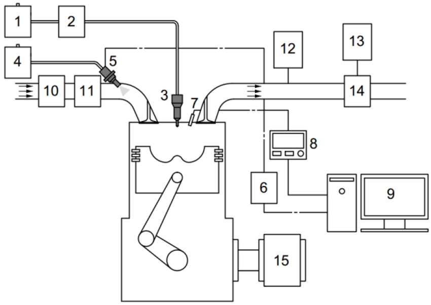 Engine setup. 1. Diesel tank; 2. Diesel consumption meter