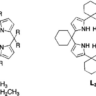 Structures of calix[4]pyrrole-type ionophores used in the