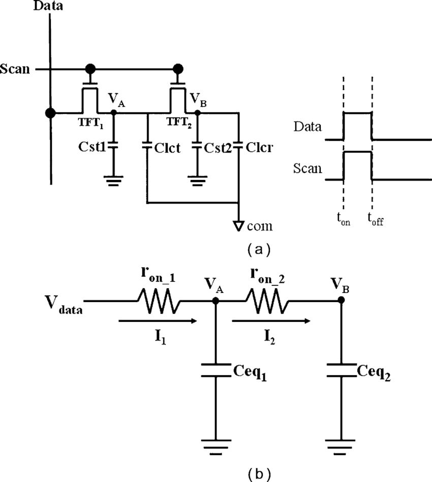 Proposed circuit structure. (a) Proposed circuit and its