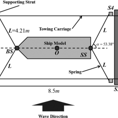 90 Degree Diagram 6 Way Wiring For Trailer Lights Schematic View Of The Mooring System Heading Angle Not Scaled Accurately