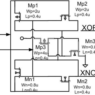 (PDF) XNOR-based double-edge-triggered flip-flop for two