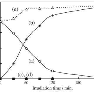 Solar Cell Energy Diagram Solar Cell Panel Diagram Wiring