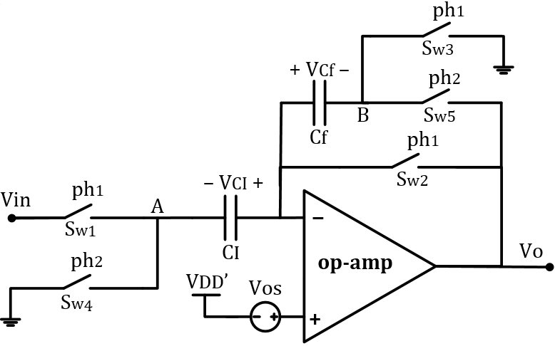Low voltage switched capacitor amplifier with the positive