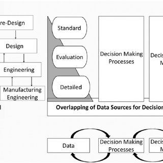 (PDF) Outsourcing: Decision-making methods and criteria
