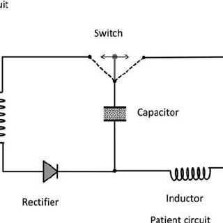 (PDF) Basics of electricity for anaesthetists