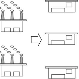 (PDF) Robust supply chain network design: an optimization