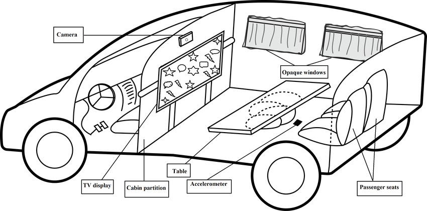 Interior cabin layout of the Renault Espace instrumented