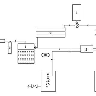 Nitrogen physisorption properties of TiO2-SiO2 xerogel
