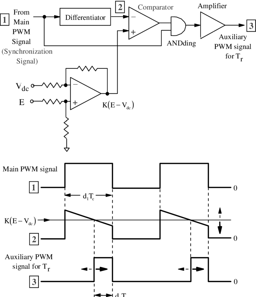 16 Simplified circuit diagram of the auxiliary PWM