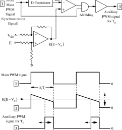 pwm controller circuit diagram wiring diagram rows pwm fan wire diagram 16 simplified circuit diagram of [ 850 x 985 Pixel ]