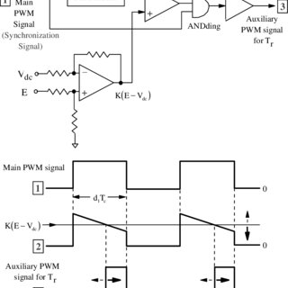 (PDF) Effects of Input Power Factor Correction on Variable