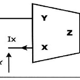 (PDF) Design of Wideband Current Conveyor (CC-II) based