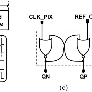 (PDF) A Column-Parallel Clock Skew Self-Calibration