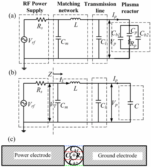 (a) Equivalent circuit model of the discharge system of AP