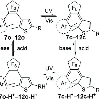 Photochromic and fluorescence behaviors of a multi