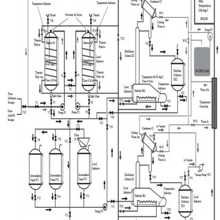 (PDF) Biodiesel Making from Waste Vegetable Oils: A Case