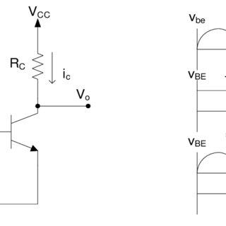 Fig: Biasing Problem in Darlington Pair Amplifier