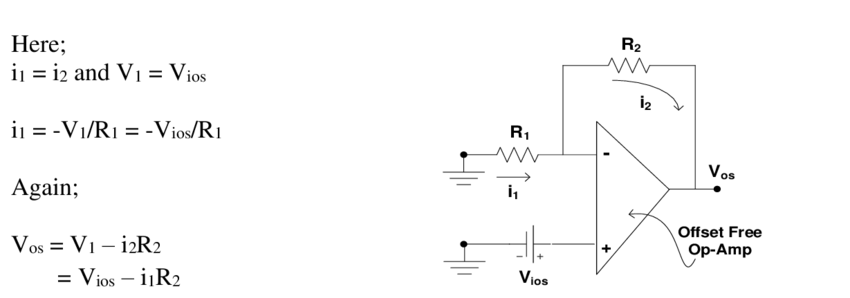 Fig: Demonstration of Output Offset Voltage of Closed Loop