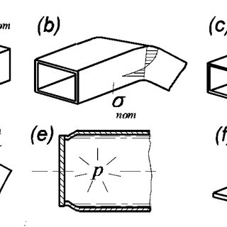 Schematic representation of Common Welding Defects