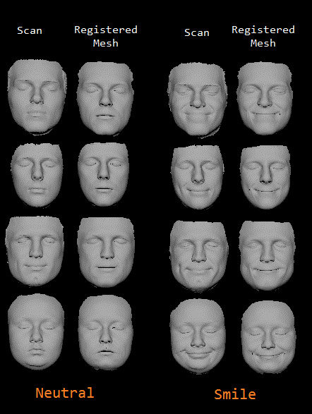 examples of our scanned