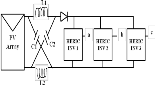 The proposed inverter topology with Z source network